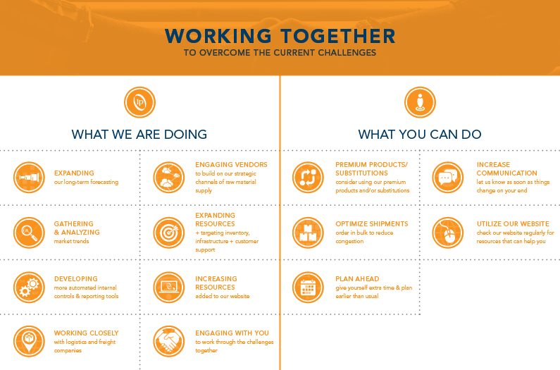 Working Together Infographic