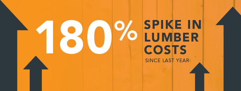 Spike in Lumber Costs